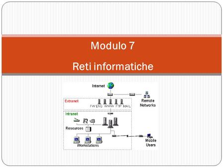 Modulo 7 Reti informatiche. Internet Lan - Wan Hub LAN (Local Area Network ) 3/45.