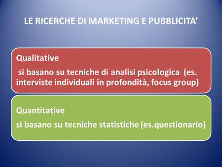 LE RICERCHE DI MARKETING E PUBBLICITA' Qualitative si basano su tecniche di analisi psicologica (es. interviste individuali in profondità, focus group)
