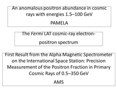 An anomalous positron abundance in cosmic rays with energies 1.5–100 GeV PAMELA First Result from the Alpha Magnetic Spectrometer on the International.
