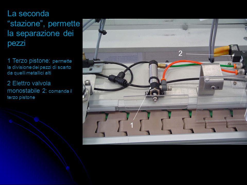 1 2 La seconda stazione , permette la separazione dei pezzi 1 Terzo pistone: permette la divisione dei pezzi di scarto da quelli metallici alti 2 Elettro valvola monostabile 2: comanda il terzo pistone