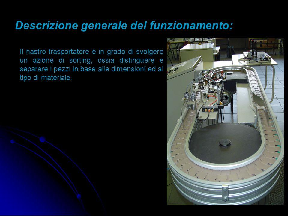 Descrizione generale del funzionamento: Il nastro trasportatore è in grado di svolgere un azione di sorting, ossia distinguere e separare i pezzi in base alle dimensioni ed al tipo di materiale.