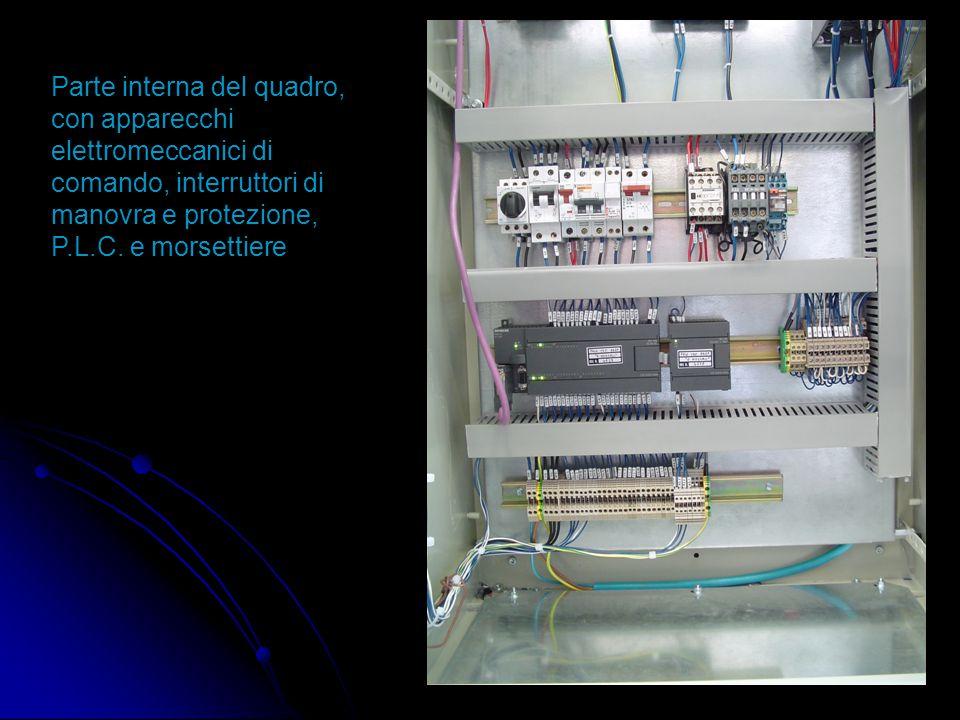 Parte interna del quadro, con apparecchi elettromeccanici di comando, interruttori di manovra e protezione, P.L.C.