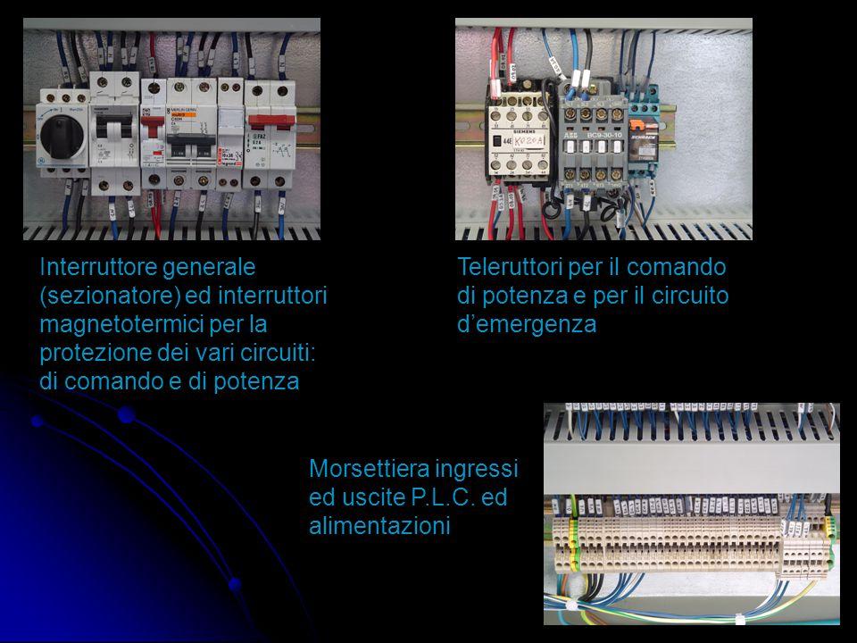 Interruttore generale (sezionatore) ed interruttori magnetotermici per la protezione dei vari circuiti: di comando e di potenza Teleruttori per il comando di potenza e per il circuito d'emergenza Morsettiera ingressi ed uscite P.L.C.