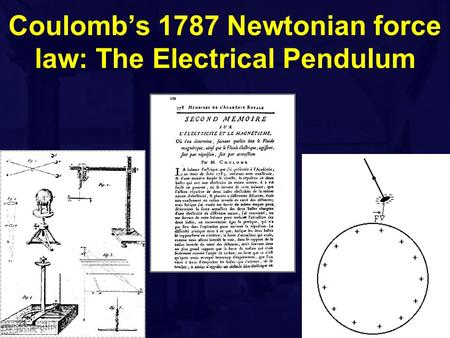Coulomb's 1787 Newtonian force law: The Electrical Pendulum.