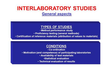INTERLABORATORY STUDIES General aspects TYPES OF STUDIES Method performance study Proficiency testing (several methods) Certification of reference materials.