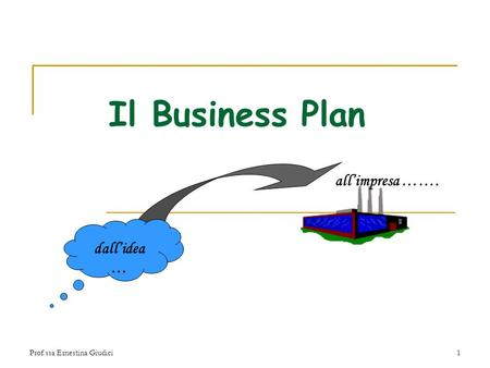Il Business Plan all'impresa ……. dall'idea …