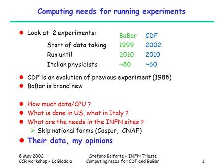 8 May 2002 CCR workshop – La Biodola Stefano Belforte – INFN Trieste Computing needs for CDF and BaBar1 Computing needs for running experiments Look at.