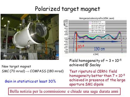 Polarized target magnet New target magnet SMC (70 mrad)  COMPASS (180 mrad) Field homogeneity of ~ 3 × 10 -5 Saclay Test ripetuto al CERN: