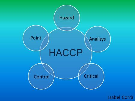 HACCP Hazard Analisys Critical Point Control Isabel Corrà.