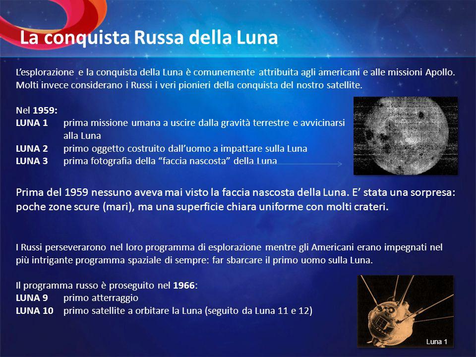 Gli americani risposero con un incalzante programma spaziale: Apollo 8primo uomo in orbita attorno alla Luna1968 Apollo 11primo uomo a sbarcare sulla Luna1969 Apollo 14prima immagine a colori della Luna1971 gennaio Apollo 15primo rover lunare (~28 km)1971 luglio Apollo 16prima missione alle highlands1972 Apollo 17prima missione con uno scienziato a bordo1972 Questa è stata anche lultima missione umana oltre lorbita Terrestre.