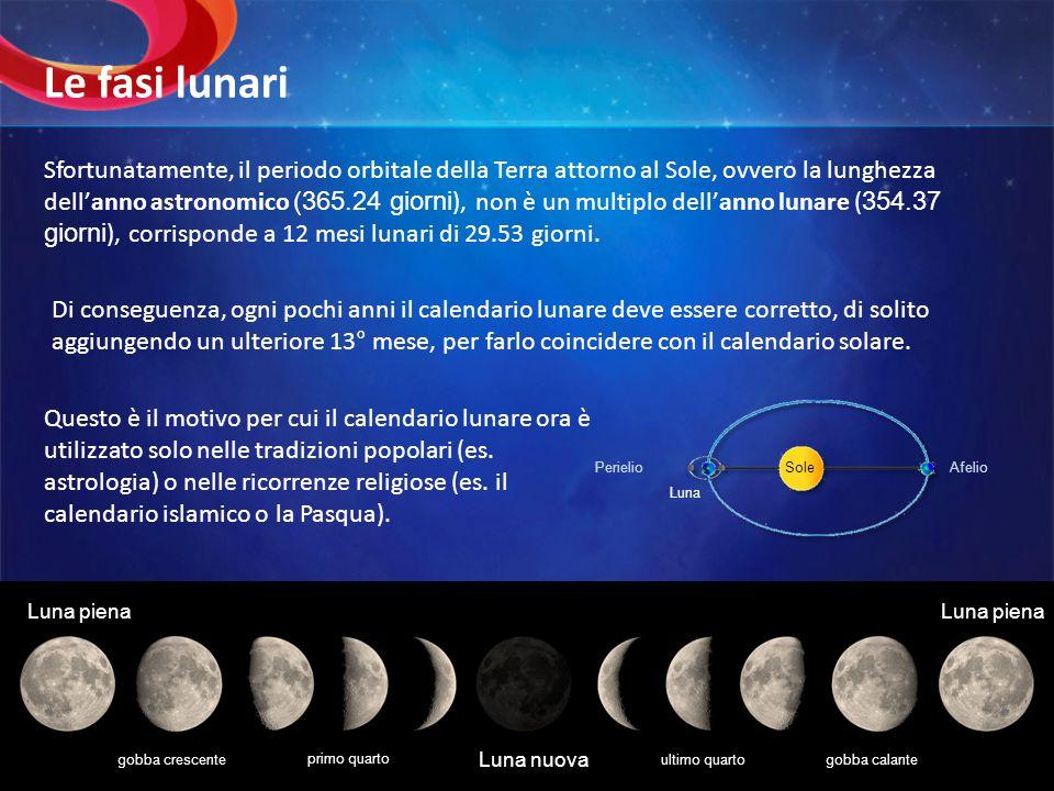 Anche gli antichi avevano notato che la superficie della Luna, a differenza del Sole, non è uniforme, essendo caratterizzata da aree chiare e scure.