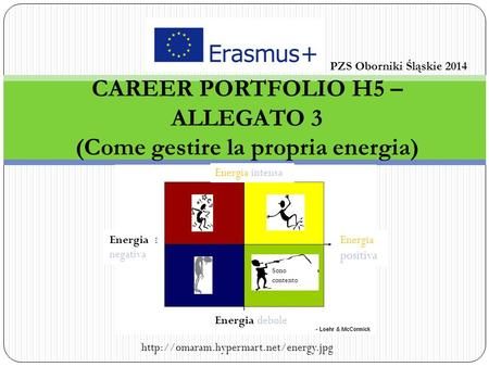 CAREER PORTFOLIO H5 – ALLEGATO 3 (Come gestire la propria energia) https://www.mi5.gov.uk/files/Global/Careers/skills-knowledge-abilities.jpg