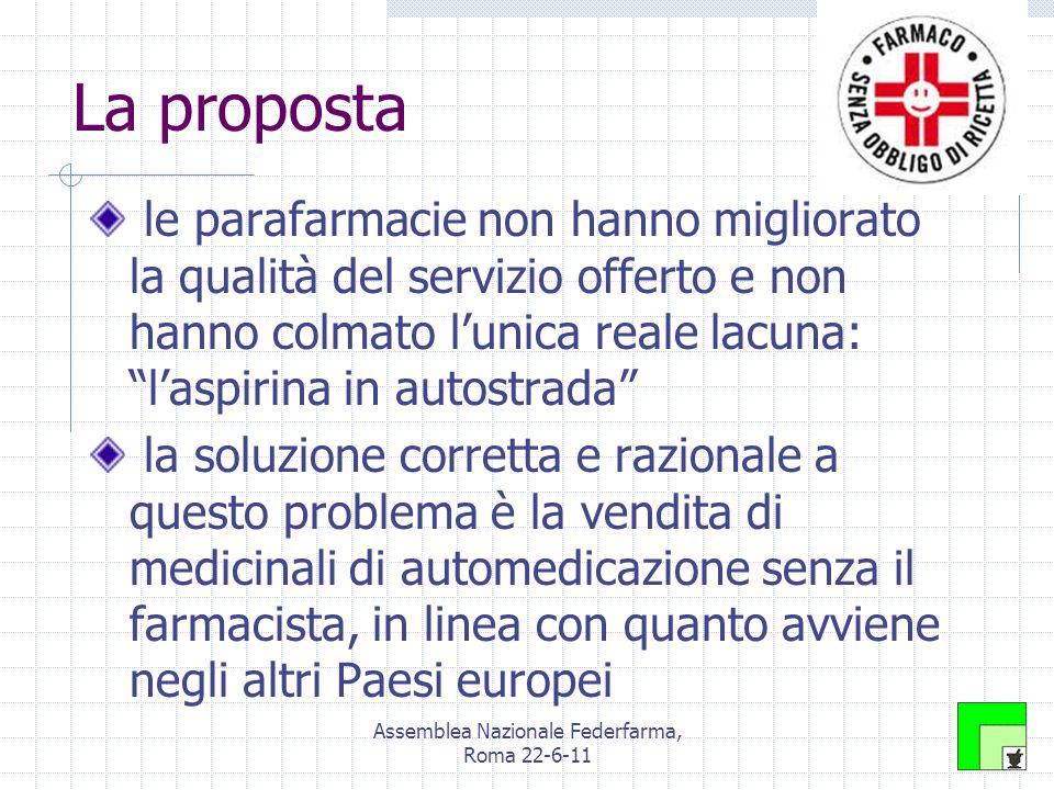 Assemblea Nazionale Federfarma, Roma 22-6-11 La situazione del servizio farmaceutico dai dati Promofarma risultano operanti 17.386 farmacie, distribuite in modo capillare sul territorio la presenza delle farmacie è assicurata in 6.872 comuni su 8.094.