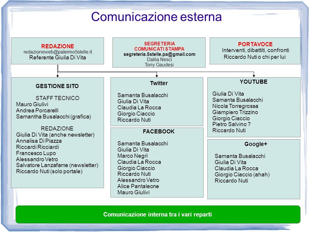 FORMAZIONE - STUDIO Comunicazione interna tra i vari reparti PERSONE E POLITICA Ref.