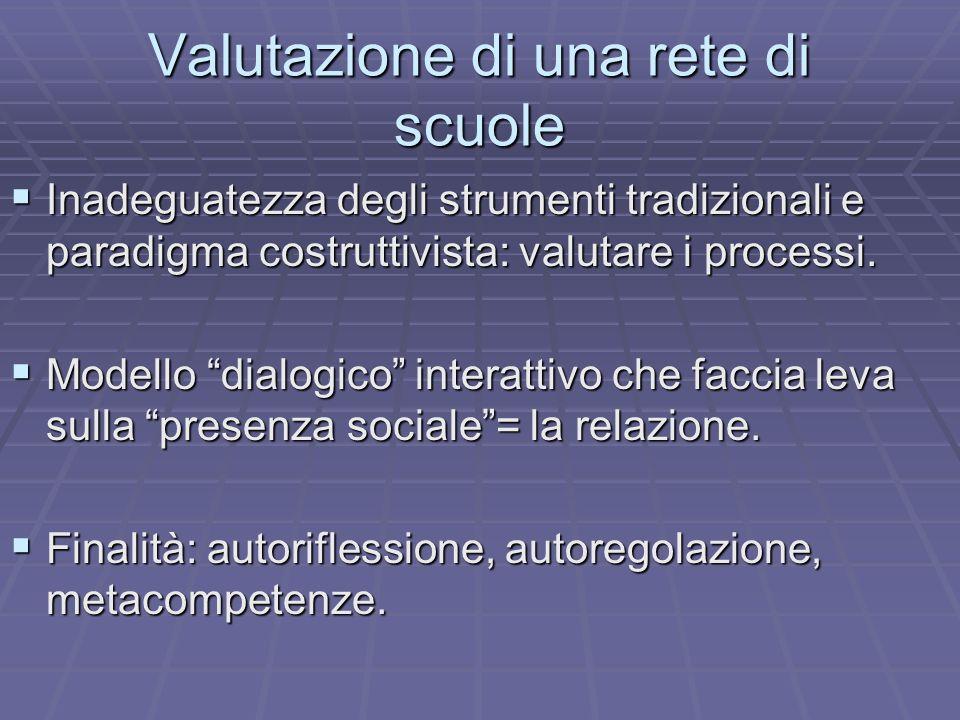 La valutazione ATTESE PROCESSO RISULTATO RISULTATO LA COMUNICAZIONE E LA RELAZIONE SOCIALE LIVELLI DI APPRENDIMENTO RICADUTA NELLA PRATICA EDUCATIVA QUALITA DEI CONTENUTI QUALITA DELLINTERAZIONE MONITORAGGIO autoregolazione Sistema ad anello chiuso