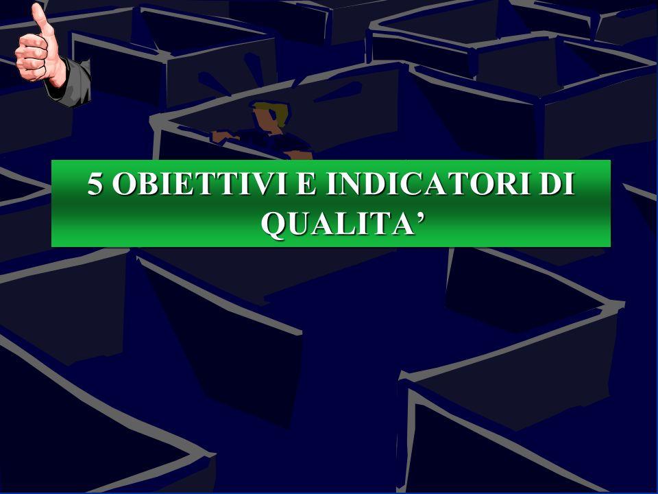 106Guido Marzuoli GLI INDICATORI LA LEGGE 502/92 DEFINISCE LINDICATORE DI QUALITA: AGGREGAZIONE DI DATI RELATIVI A PIU SOGGETTI O PROCEDURE CHE CONSENTE DI MISURARE LA QUALITA DELLASSISTENZA EROGATA DA UN SINGOLO OPERATORE, UN SERVIZIO O UN SISTEMA SANITARIO E DI TRARNE INDICAZIONI PER MIGLIORARLA AGGREGAZIONE DI DATI RELATIVI A PIU SOGGETTI O PROCEDURE CHE CONSENTE DI MISURARE LA QUALITA DELLASSISTENZA EROGATA DA UN SINGOLO OPERATORE, UN SERVIZIO O UN SISTEMA SANITARIO E DI TRARNE INDICAZIONI PER MIGLIORARLA