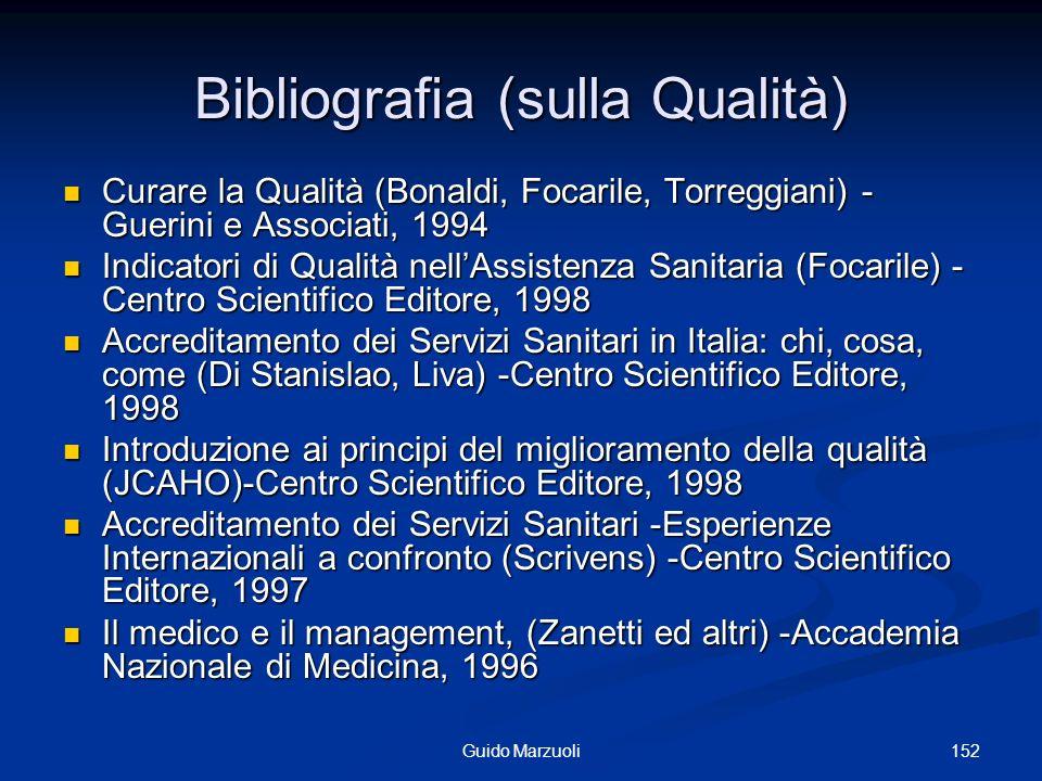 153Guido Marzuoli Bibliografia (sulla Qualità) La qualità nel servizio sanitario (Ovretveit) -EdiSes, 1996 La qualità nel servizio sanitario (Ovretveit) -EdiSes, 1996 Il Sistema Qualità ISO 9000 in Sanità (Baraghini) -Franco Angeli, 1997 Il Sistema Qualità ISO 9000 in Sanità (Baraghini) -Franco Angeli, 1997 J.M.Juran, Jurans, Quality Control Handbook, McGraw-Hill (1988) J.M.Juran, Jurans, Quality Control Handbook, McGraw-Hill (1988) W.