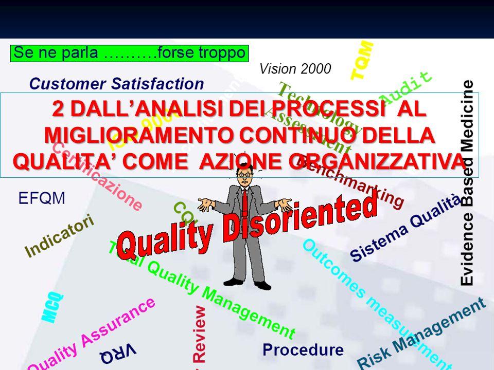 20Guido Marzuoli La qualità in sanità Un concetto in cerca di una definizione Un concetto in cerca di una definizione Avedis Donabedian Avedis Donabedian