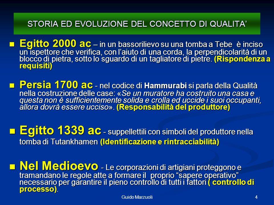 5Guido Marzuoli Muore Ulisse Aldrovandi, esperto nel campo della Materia Medica (la moderna farmacologia).