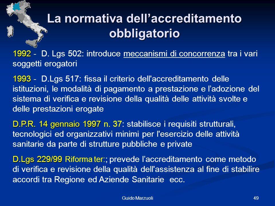 50Guido Marzuoli In particolare la normativa sullaccreditamento istituzionale D.L.vo 229/99 n.