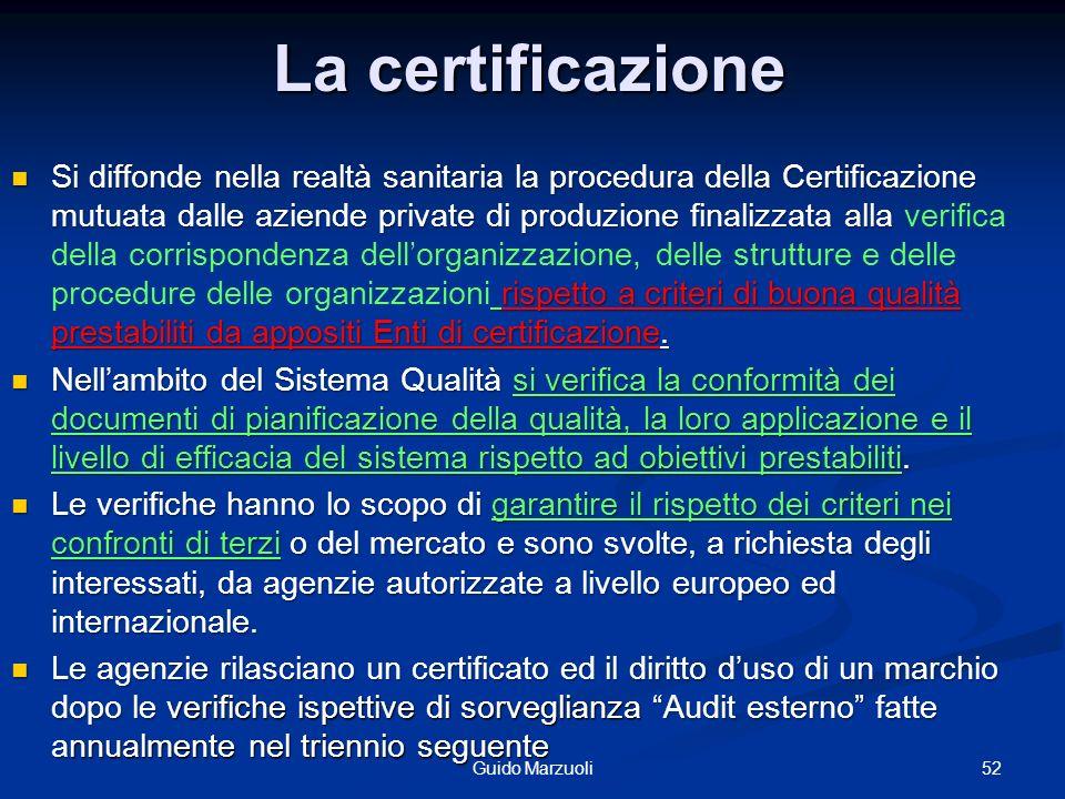 53Guido Marzuoli Gli enti di certificazione ISO 9000 Iso = International Standards for Organization Linsieme dei requisiti sono emessi da un consorzio di enti cui le imprese si devono adeguare per ottenere la certificazione della loro qualità organizzativa.