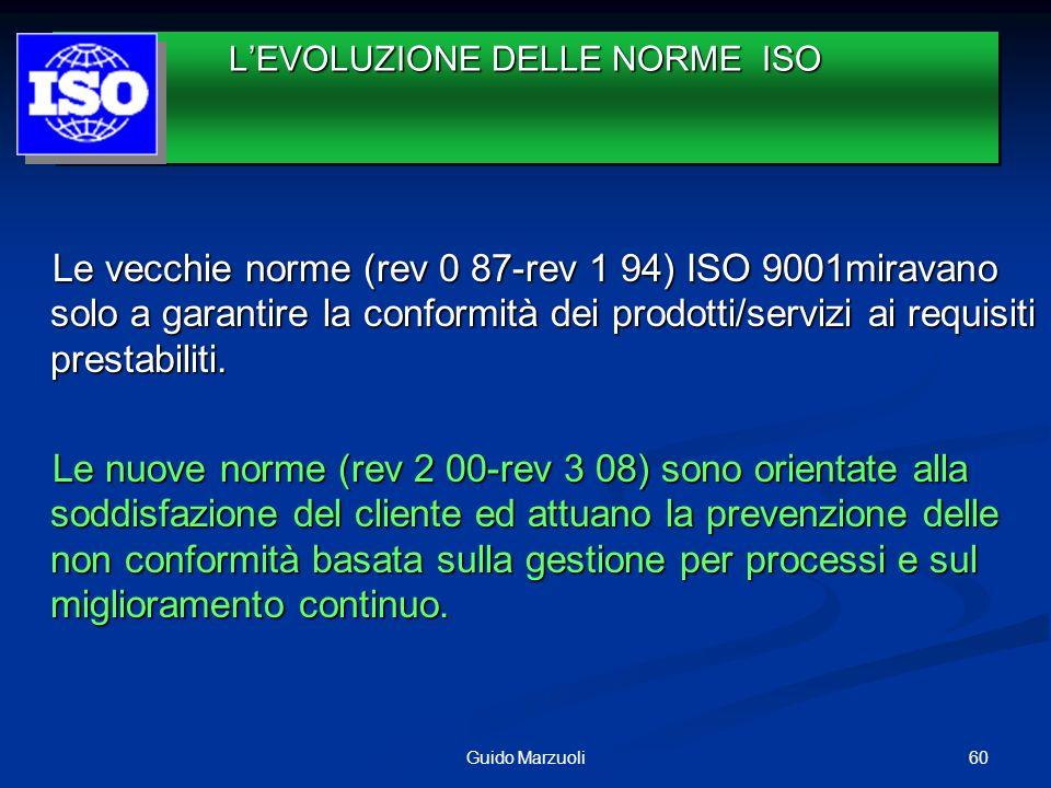 61Guido Marzuoli Principi base di gestione per la qualità ISO 9001:2008 Q 1.