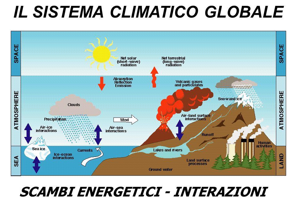 Cambiamenti Climatici Il clima della Terra puo cambiare a causa di diversi fattori NATURALI: Variazioni nella energia ricevuta dal Sole a causa della attivita solare (macchie solari).