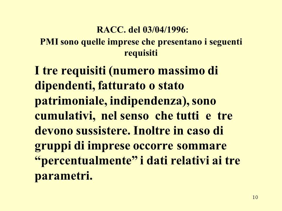 11 RACC.