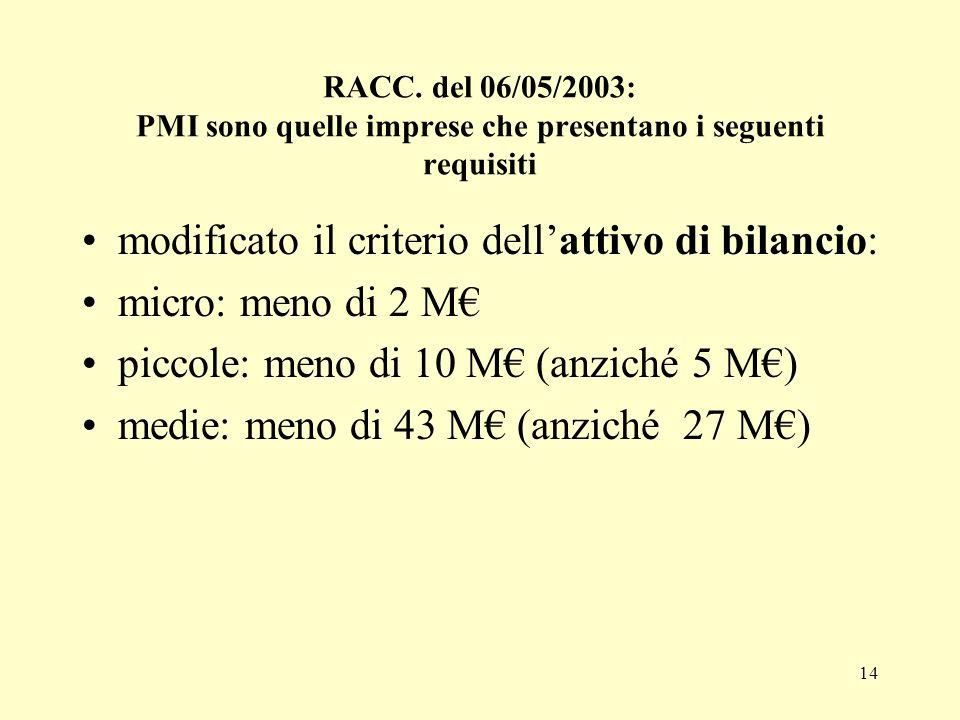15 RACC.