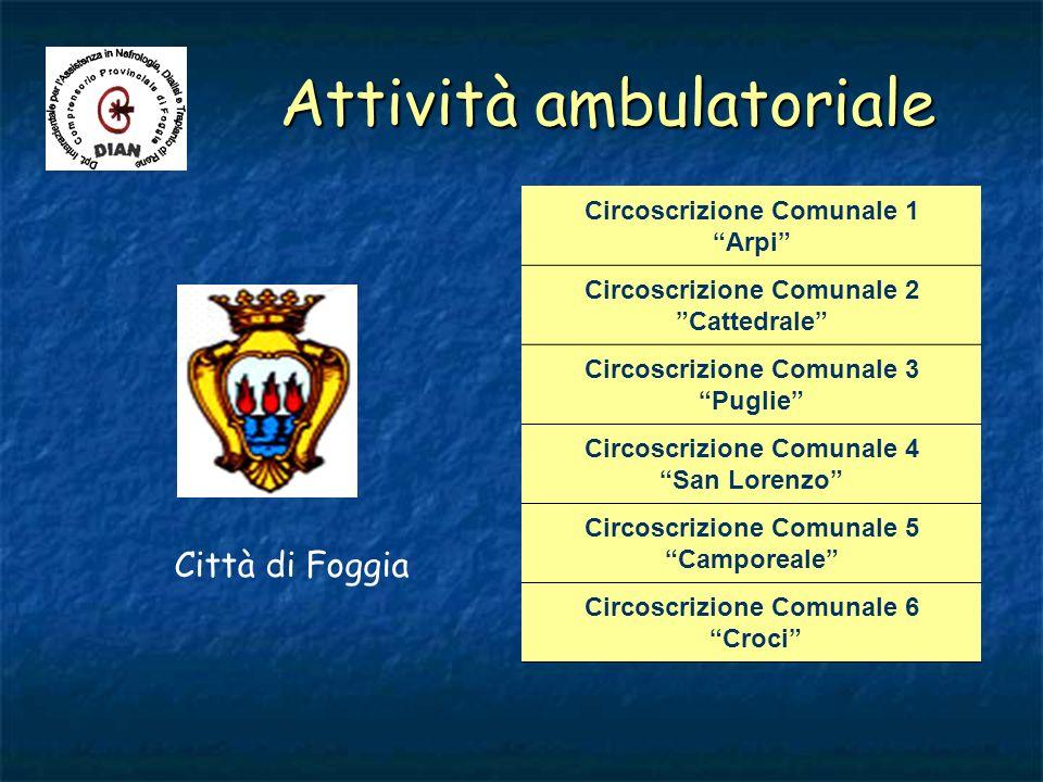 Informazione Ambito territoriale Anno Opuscoli informativi distribuiti Eventi divulgativi (gg) ASL FG/1 20033.0009 DIAN200416.00021 DIAN200525.000 24 24
