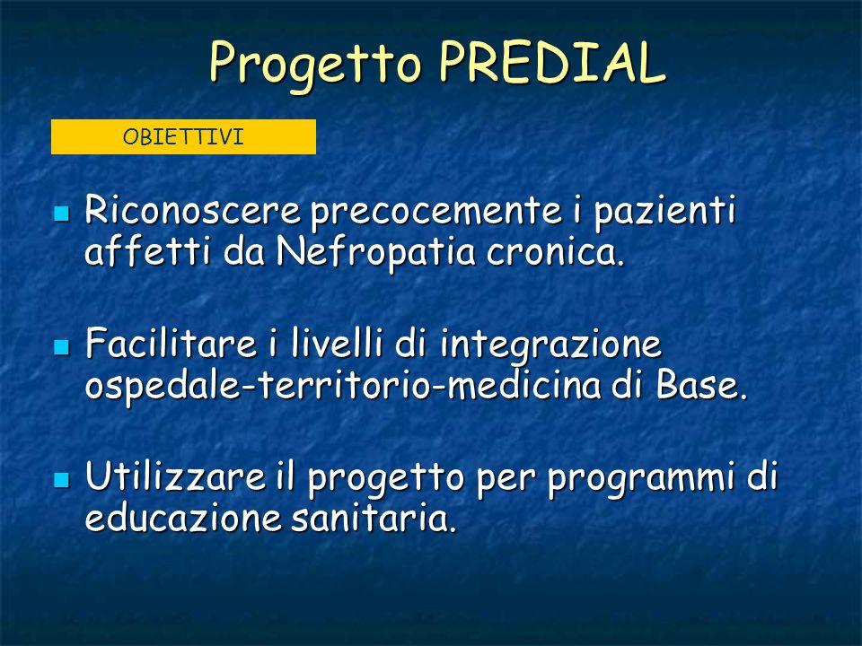 (2001) Indice di Vecchiaia (2001)