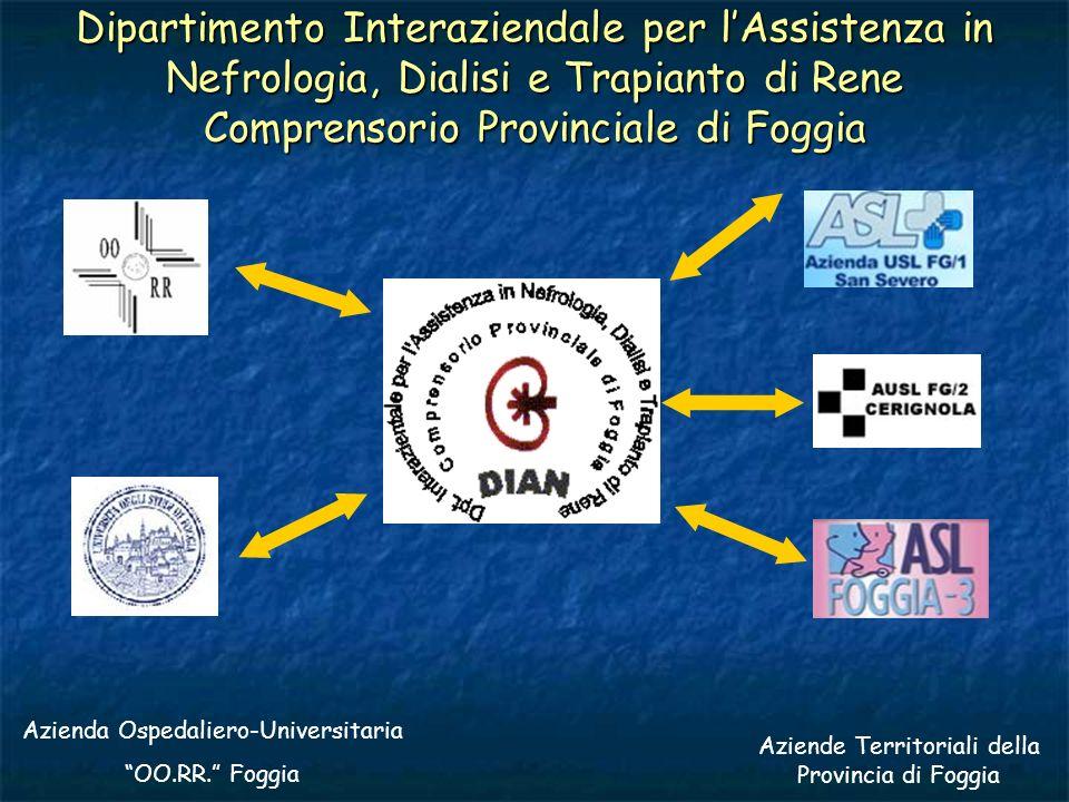 Mission del DIAN Garantire uniformità e continuità assistenziale su tutto il territorio provinciale, nel rispetto di equità di accesso e di omogenea qualità.