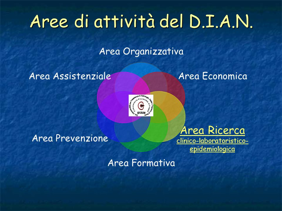 Area Ricerca PROGETTO S.I.G.A.N.A.PROGETTO S.I.G.A.N.A.