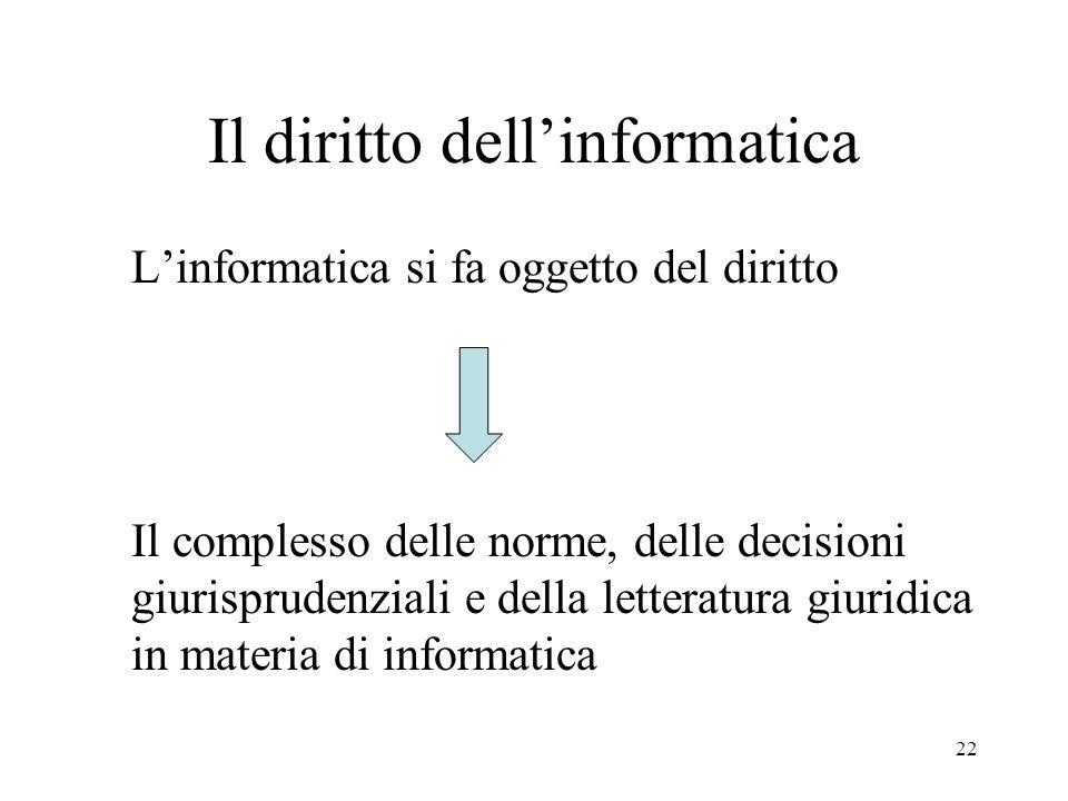 23 Diritto dellinformatica Le domande sottese alla diffusione dellinformatica 1.