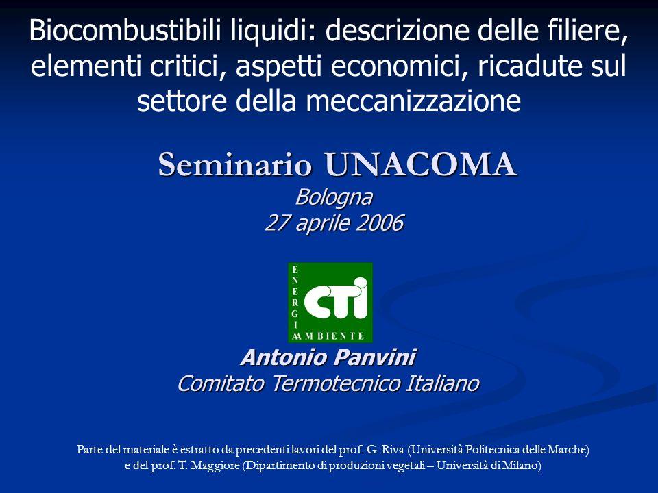 Ente di normazione del settore termotecnico Comitato Termotecnico Italiano CIG CUNA UNICHIM …….