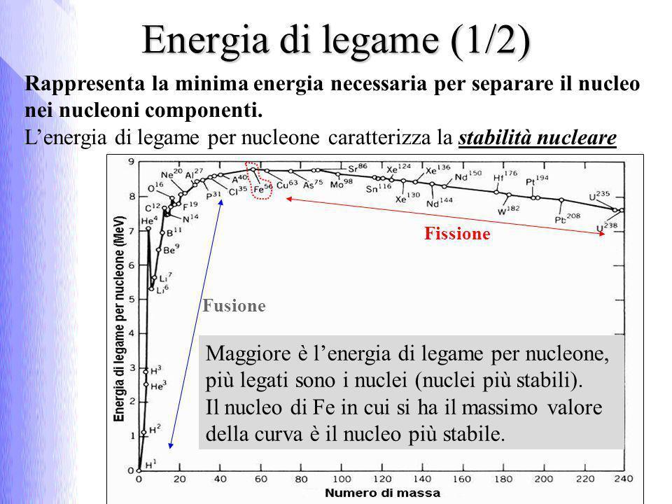 Nuclei con A inferiore al Fe tendono a unirsi (fondersi) per raggiungere una conformazione più stabile;Nuclei con A inferiore al Fe tendono a unirsi (fondersi) per raggiungere una conformazione più stabile; Nuclei con A superiore al Fe tendono a dividersi (fissionarsi) per raggiungere una conformazione più stabile;Nuclei con A superiore al Fe tendono a dividersi (fissionarsi) per raggiungere una conformazione più stabile; In entrambi i casi quando il nucleo originale si distrugge, si libera energia sotto forma di energia dei prodotti della reazione (reazioni esoenergetiche).