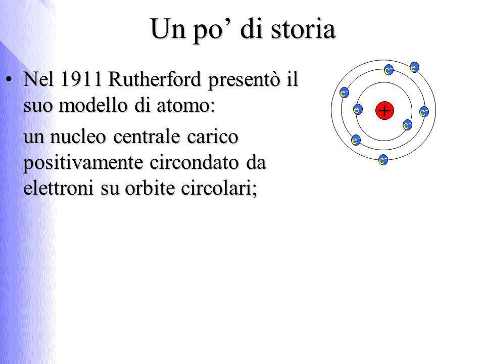 La scoperta del neutrone (1/2) Nel 1932 Chadwick analizzò i risultati degli esperimenti effettuati da:Nel 1932 Chadwick analizzò i risultati degli esperimenti effettuati da: paraffinaparaffina Po-Be .