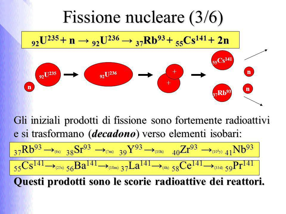Fissione nucleare (4/6) La somma delle masse dei prodotti di fissione è MINORE della massa del nucleo originale:La somma delle masse dei prodotti di fissione è MINORE della massa del nucleo originale: Ciò che manca si trasforma in energia:Ciò che manca si trasforma in energia: 85% energia cinetica dei prodotti di fissione;85% energia cinetica dei prodotti di fissione; 15% distribuito fra emissioni di raggi β e γ;15% distribuito fra emissioni di raggi β e γ; (β elettroni, γ radiazioni elettromagnetiche ad altissima frequenza, molto penetranti); Si produce ~ 1MeV/nucleoneSi produce ~ 1MeV/nucleone Dalla fissione di 1 kg di U 235 si ottengono 8,2 · 10 8 MJ:Dalla fissione di 1 kg di U 235 si ottengono 8,2 · 10 8 MJ: 1 kg di legno 16 MJ;1 kg di legno 16 MJ; 1 kg di petrolio 45 MJ;1 kg di petrolio 45 MJ; Sviluppa una potenza esplosiva pari a 20000 tonnellate di TNT;Sviluppa una potenza esplosiva pari a 20000 tonnellate di TNT; U 235 è solo lo 0,7% dellU naturale; si può agire per aumentare (arricchire) questa percentuale;U 235 è solo lo 0,7% dellU naturale; si può agire per aumentare (arricchire) questa percentuale;
