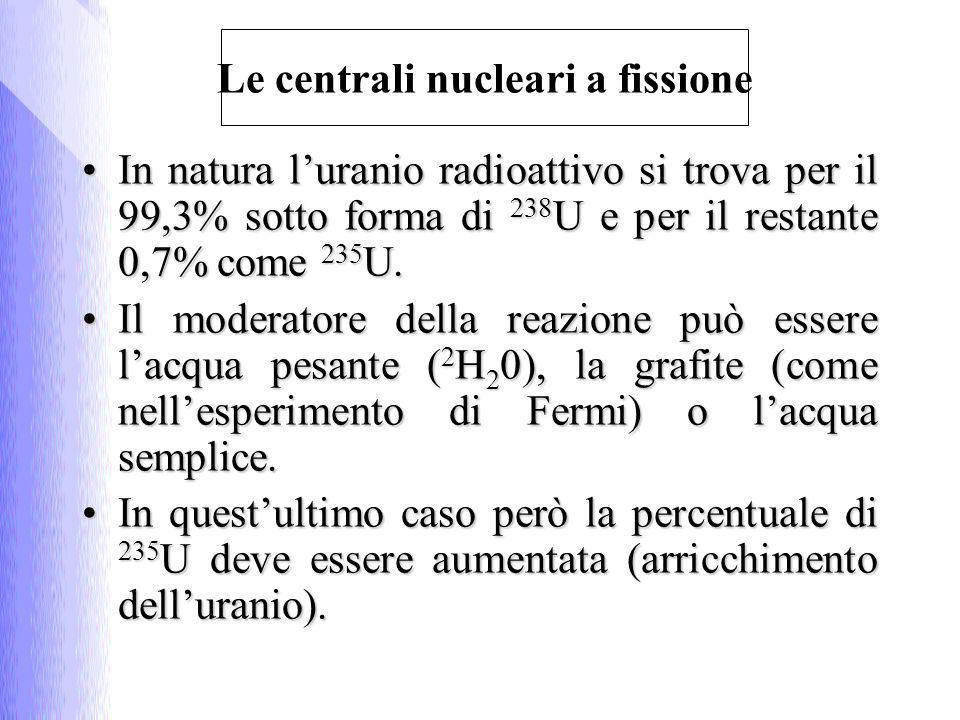 Schema di una centrale nucleare