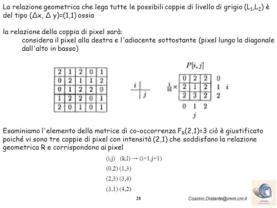 29 Cosimo.Distante@imm.cnr.it