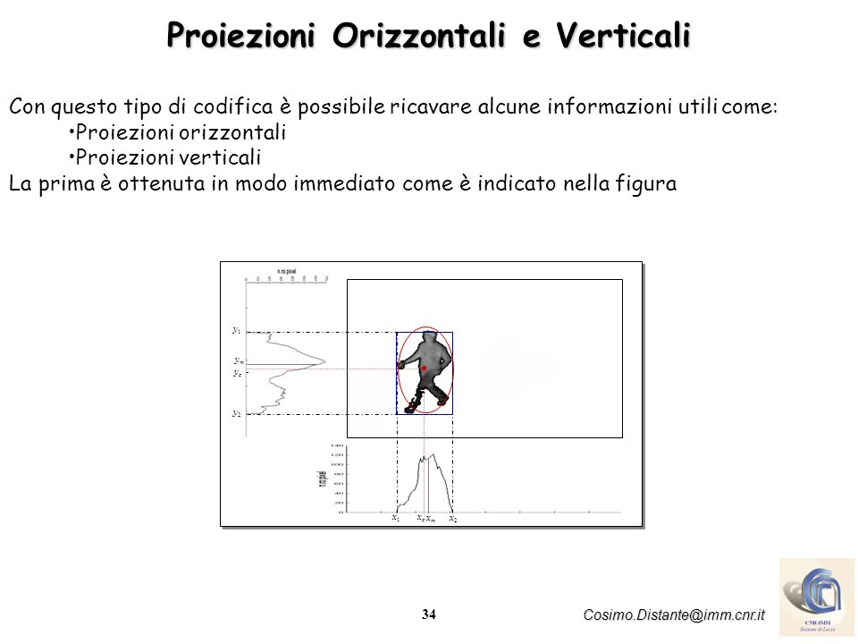 35 Cosimo.Distante@imm.cnr.it RUMORE GAUSSIANO E` un altro modello di approssimazione del rumore.