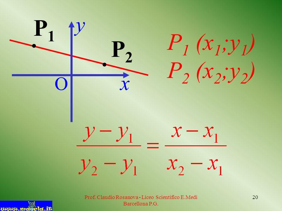 Prof. Claudio Rosanova - Liceo Scientifico E.Medi Barcellona P.G. 21 esempio P 1 (2;5) P 2 (6;8)