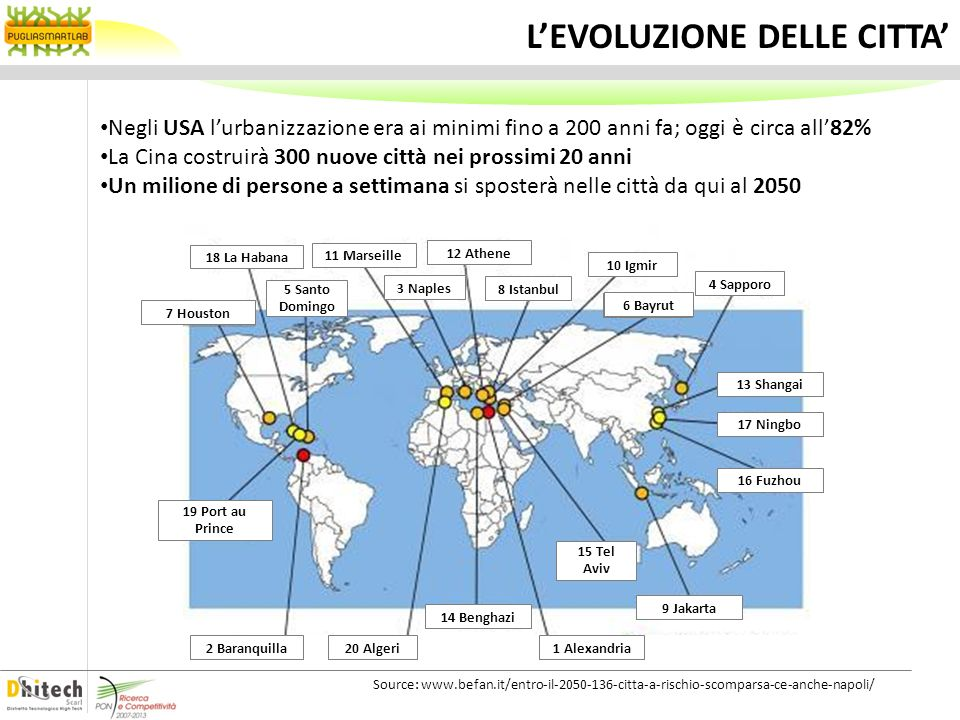 UNA GIUNGLA DI INDICATORI GDP Total Fertility Rate Deficit/GDP Density Urban Growth Rate Total Population NO x Emission GDP/GHG Emission PM10 Emission Nitrogen Dioxide CO 2 Emission Green technologyGreen Action Plan Public Participation in green policy Use of non- car transport Green transport promotion Congestion Reduction Policies Source: www.internazionale.it/la-formula-che-spiega-le-citta/ ROI- Return on Investment ROE- Return on Equity ROS- Return on Sales Water Consumption Energy Intensity Waste Water Treatment Green Transport