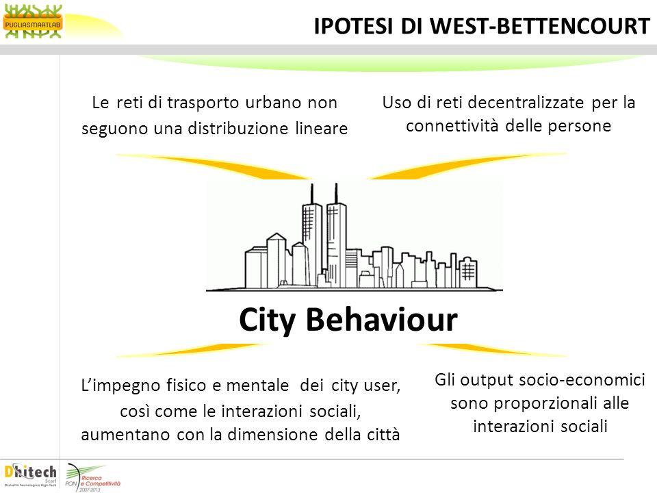 INDICATORE G G è loutput che rappresenta le variabili derivanti da tutti gli aspetti urbani, ovvero la condizione per lesistenza ed il miglioramento delle città.