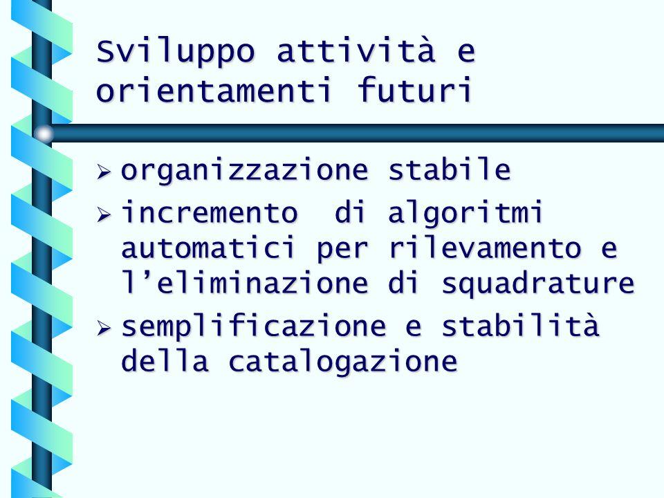 Sviluppo futuro Organizzazione stabile AF ARTIARTI ARCHIVIARCHIVI RealtàRealtà non SBN Semplificazione della catalogazione Incremento algoritmi automatici