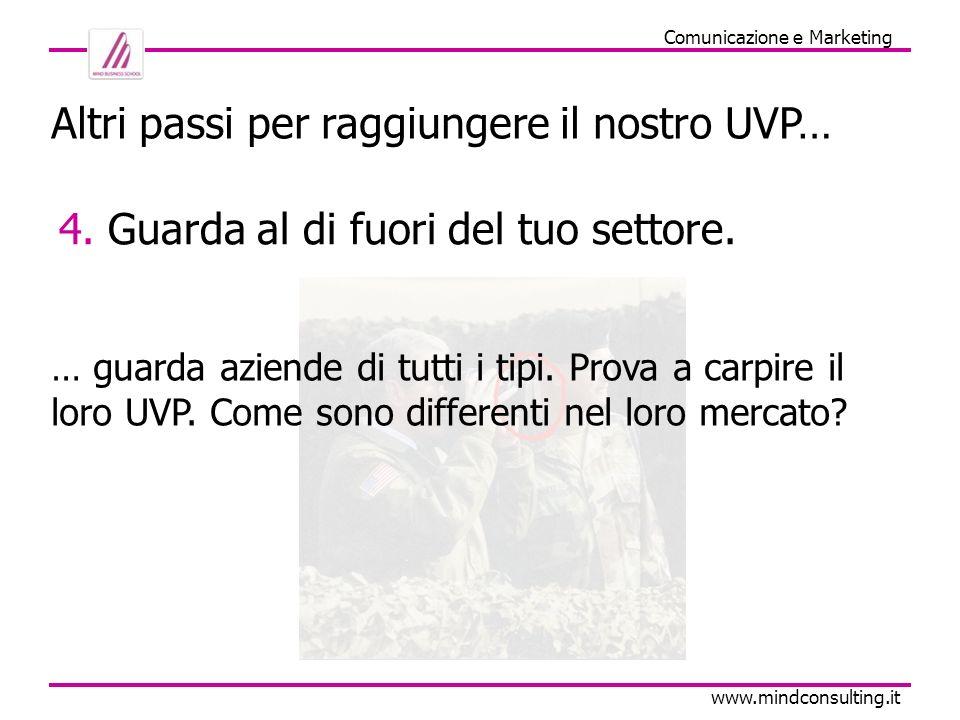 Comunicazione e Marketing www.mindconsulting.it Altri passi per raggiungere il nostro UVP… 5.
