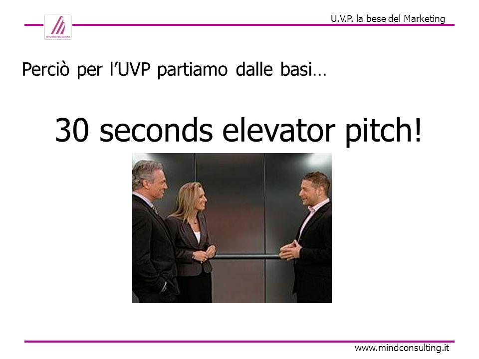 U.V.P.la bese del Marketing www.mindconsulting.it Non è semplice.