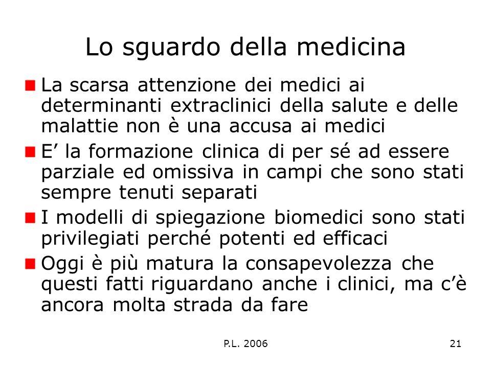 P.L.200622 E i pazienti.