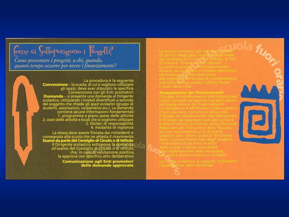 Co-promotori: Comune di Firenze Provveditorato agli Studi Provincia di Firenze Consulta Provinciale Studenti Gruppo di lavoro Protocollo dintesa Convenzione tra Enti e scuole Gruppo coordinamento interistituzionale Piano Territoriale degli Orari