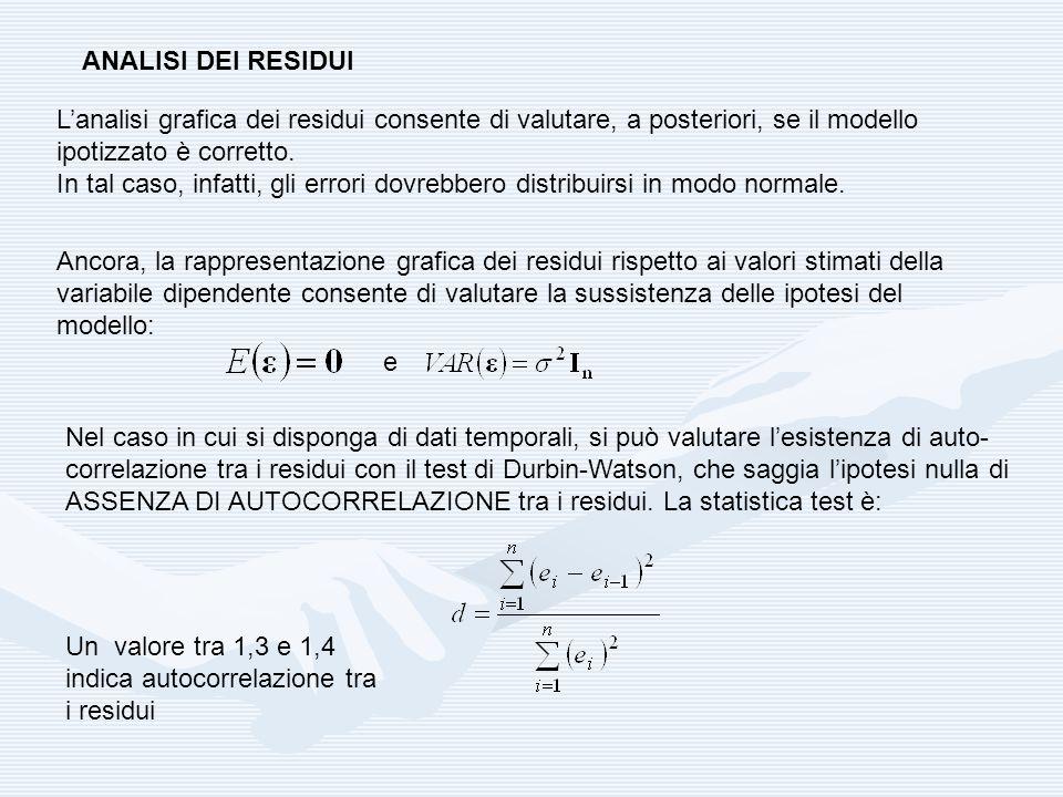 Residui I residui (e=Y-Y) dovrebbero essere dispersi casualmente attorno a Y 0 e Y 0 e Y 0 e Y si NO Se non sono dispersi casualmente, esiste unaltra variabile X che può spiegarne una parte, oppure la relazione non è lineare